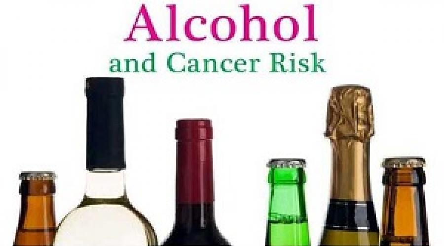 የአልኮል መጠጥ ለ7 የካንሰር አይነቶች መንስኤ ነው - Drinking Alcohol Causes 7 Types of Cancer